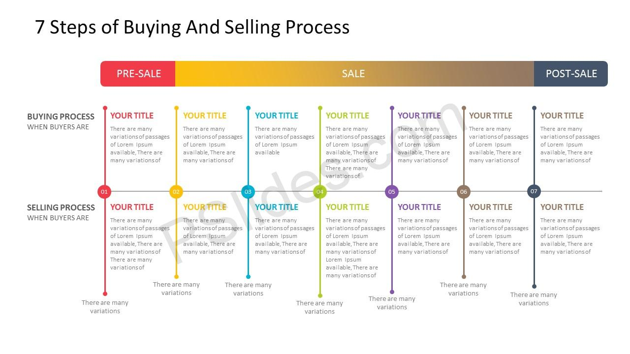 Sales process template images template design ideas for Changes have been made that affect the global template