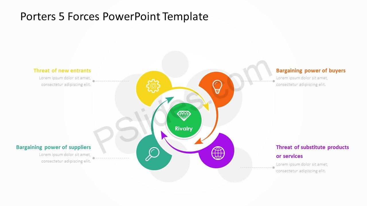 porter s 5 forces powerpoint template pslides