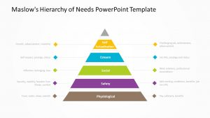 Maslow's Hierarchy of Needs PowerPoint Diagram
