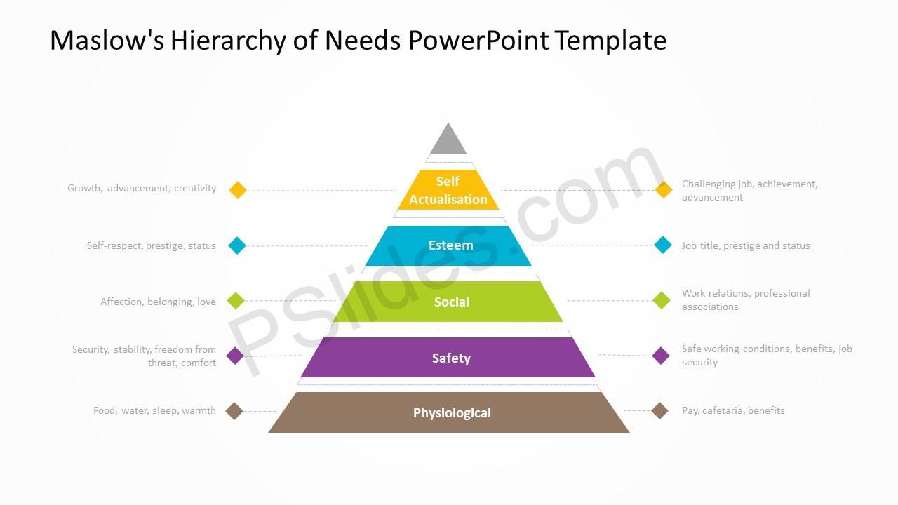 powerpoint hierarchy templates - thevillas.co, Achievement Presentation Template, Presentation templates