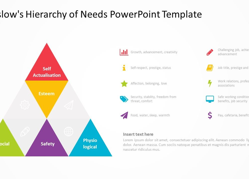 Maslows hierarchy of needs powerpoint template 4 pslides maslows hierarchy of needs powerpoint template toneelgroepblik Choice Image