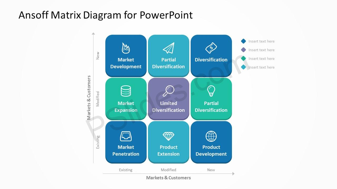 Ansoff matrix diagram for powerpoint pslides ansoff matrix diagram for powerpoint 1 ccuart Gallery