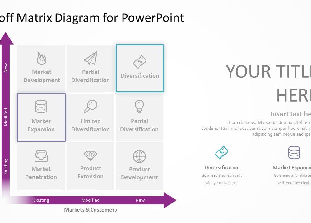 Ansoff Matrix Diagram For Powerpoint 4 Pslides