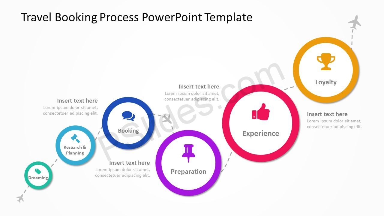 Travel booking process for powerpoint pslides travel booking process powerpoint template 1 toneelgroepblik Image collections