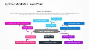 Creative Mind Map PowerPoint