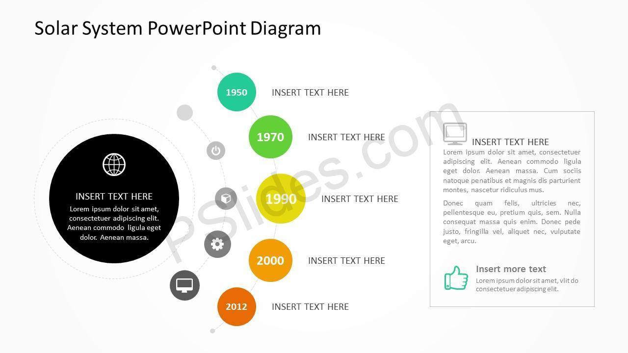 solar system diagram for powerpoint pslides. Black Bedroom Furniture Sets. Home Design Ideas