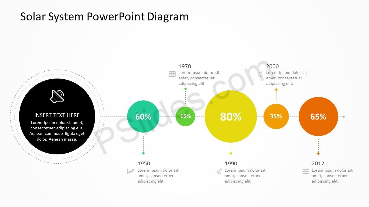 Groß Solarsystem Diagramme Bilder - Der Schaltplan - triangre.info
