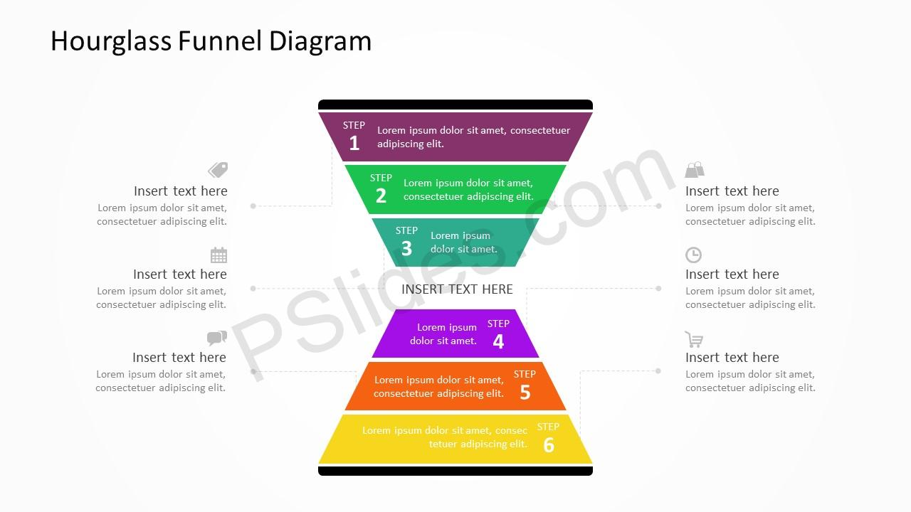Hourglass funnel diagram pslides hourglass funnel diagram 1 pooptronica Images