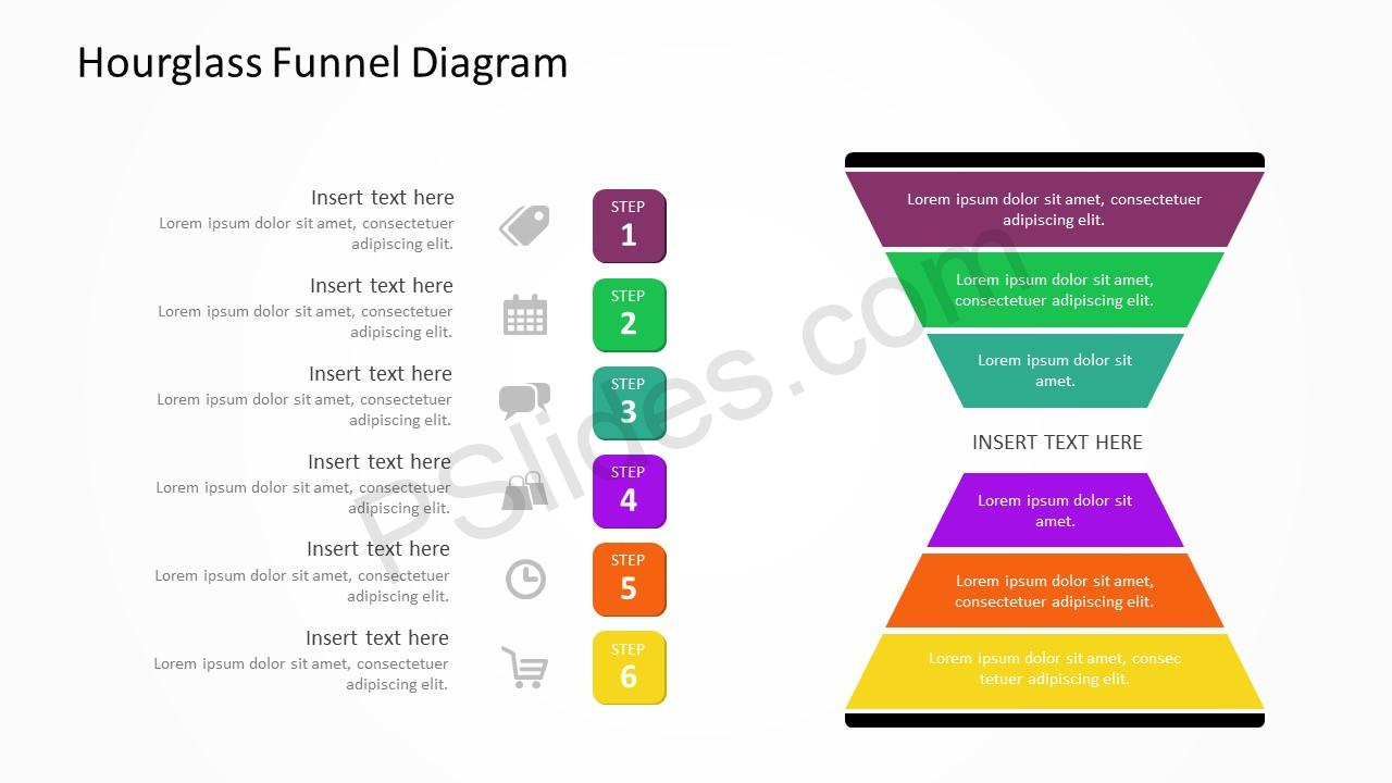Hourglass funnel diagram pslides hourglass funnel diagram 2 pooptronica Images
