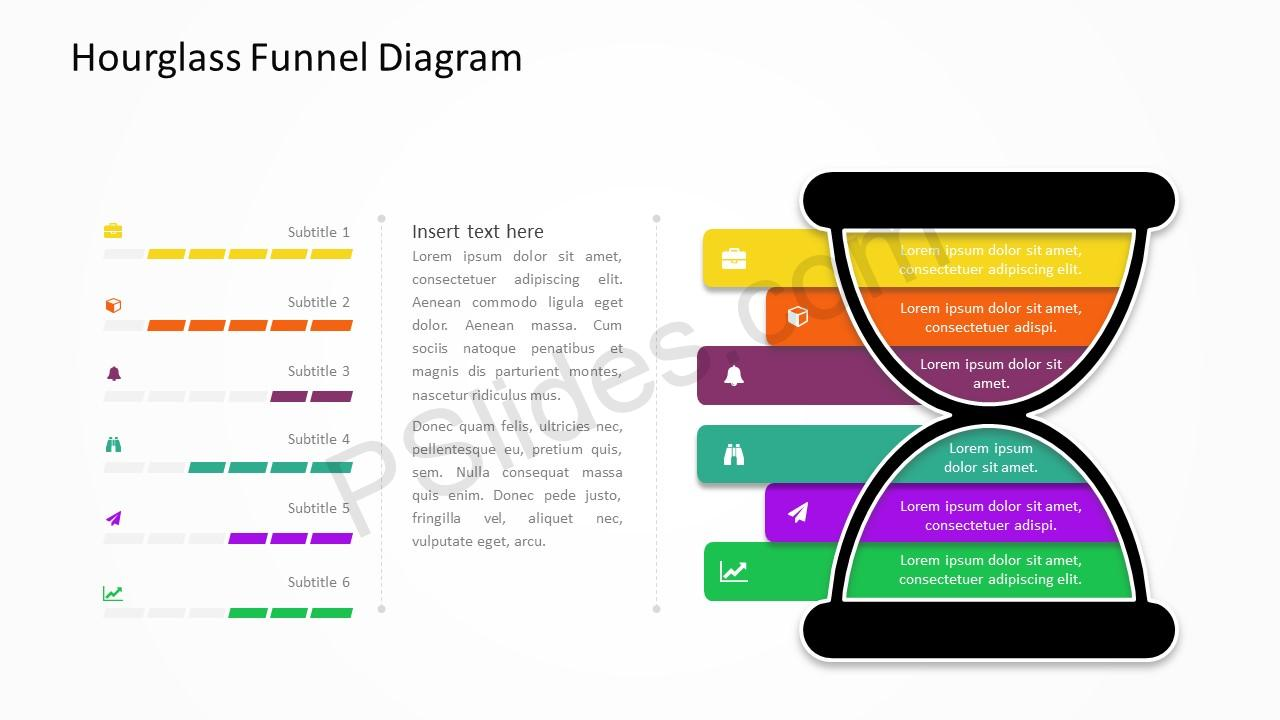 Hourglass funnel diagram pslides hourglass funnel diagram 4 hourglass funnel diagram 3 pooptronica Images