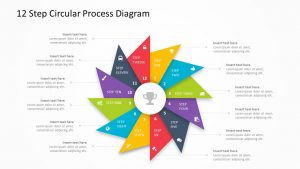 12 Step Circular Process Diagram