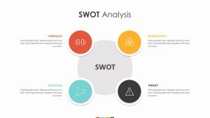 Creative SWOT Analysis