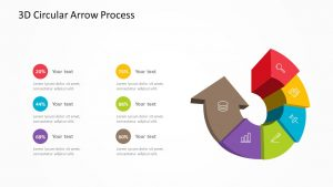 3D Circular Arrow Process