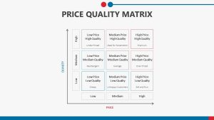 Price Quality Matrix for PowerPoint