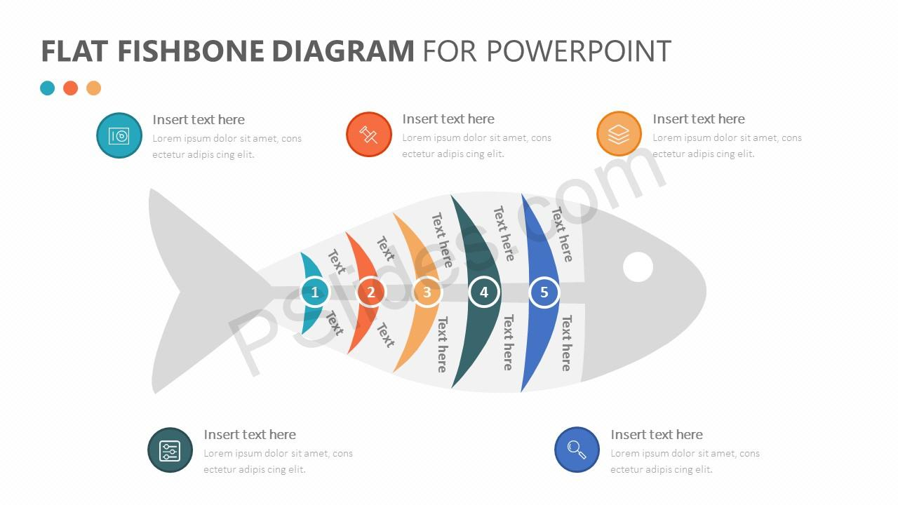 Flat Fishbone (Ishikawa) Diagram for PowerPoint - Pslides