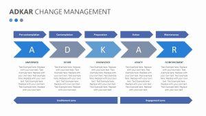 ADKAR Change Management PowerPoint Diagram