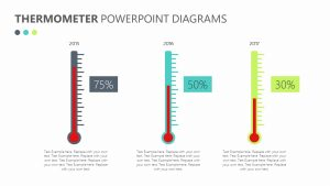 Free Thermometer PowerPoint Diagrams