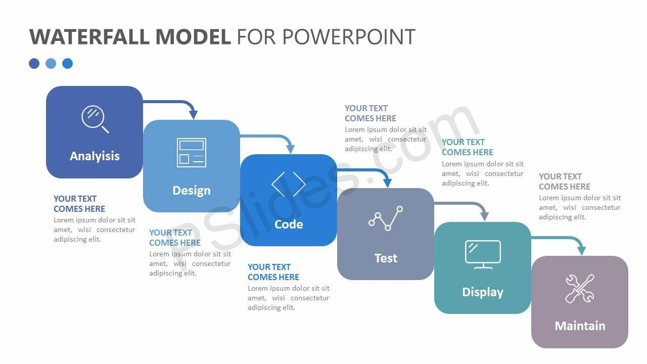 Waterfall model for powerpoint pslides for Waterfall model design meaning