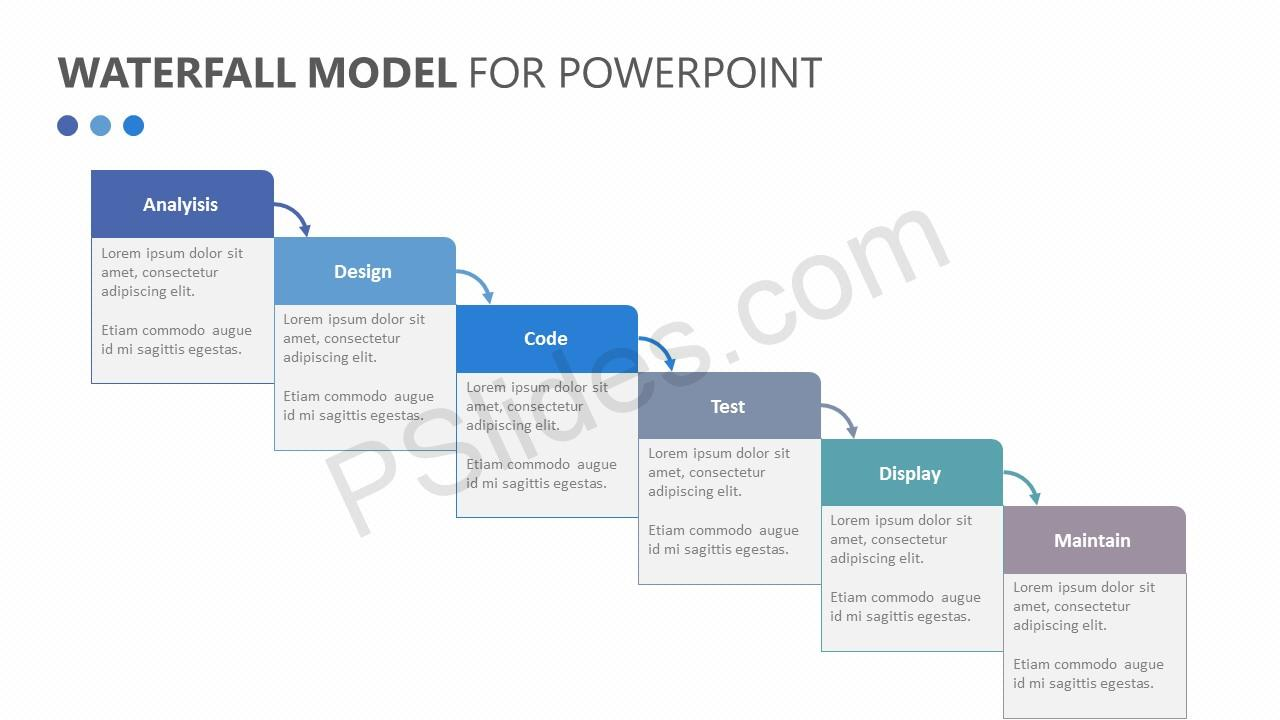 Waterfall model for powerpoint pslides for Waterfall design model