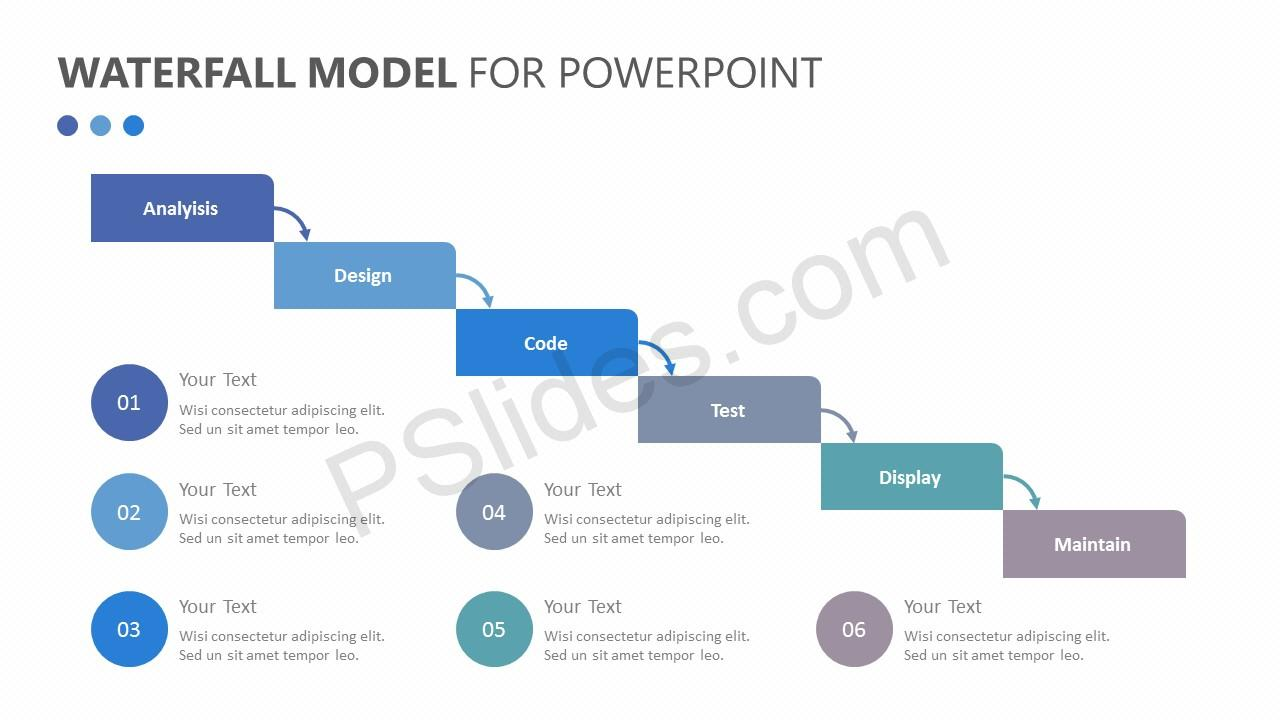 Waterfall Model In Ppt Famous Waterfall 2018