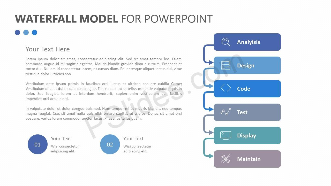 Waterfall Model Template Ppt Famous Waterfall 2018