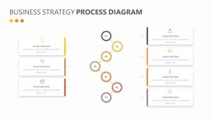 Business Strategy Process Diagram for PowerPoint