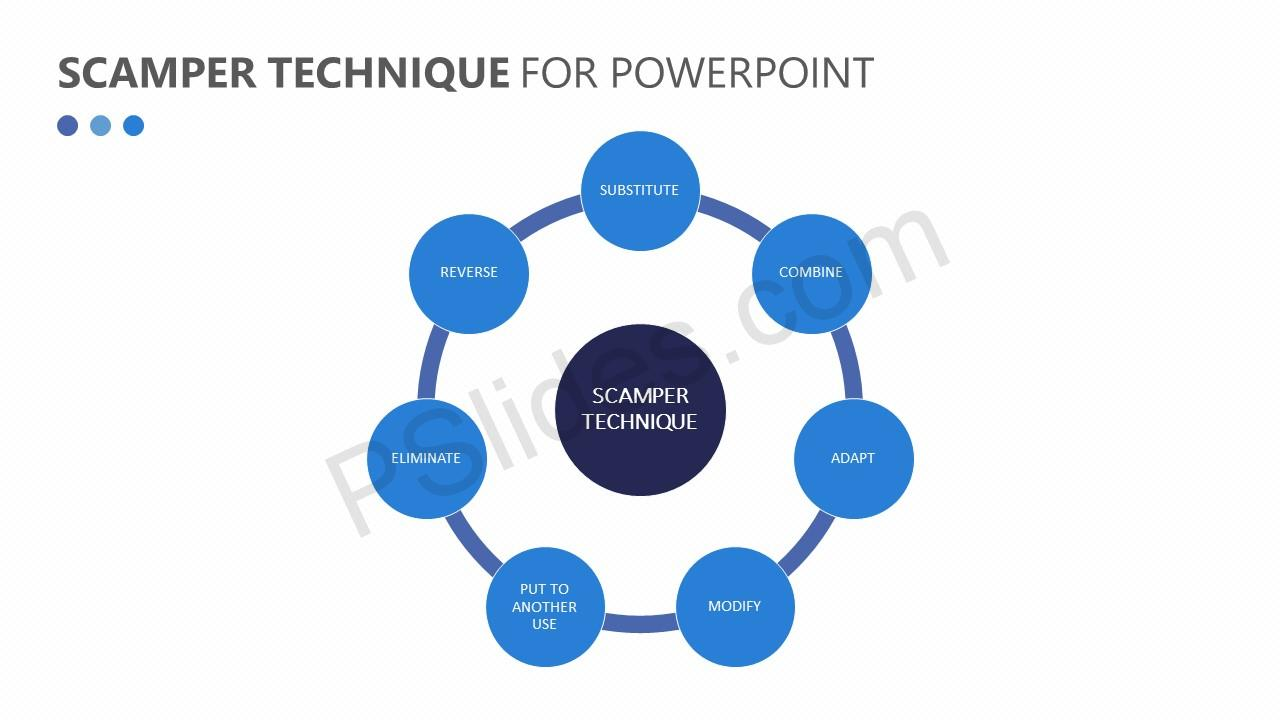 Scamper Technique For Powerpoint