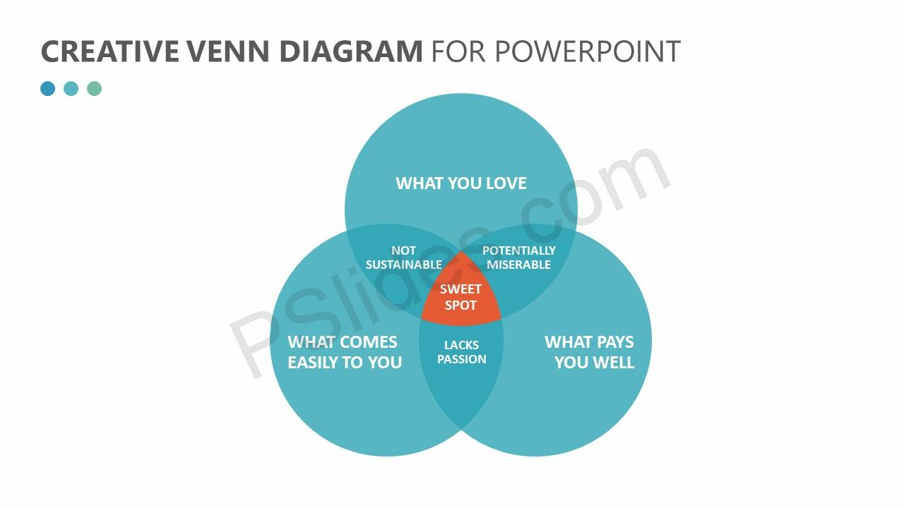 Free creative venn diagram for powerpoint pslides ccuart Image collections