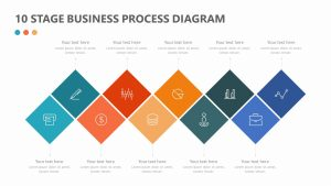 10 Stage Business Process Diagram Slide 1