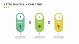 3 Step Process Infographic