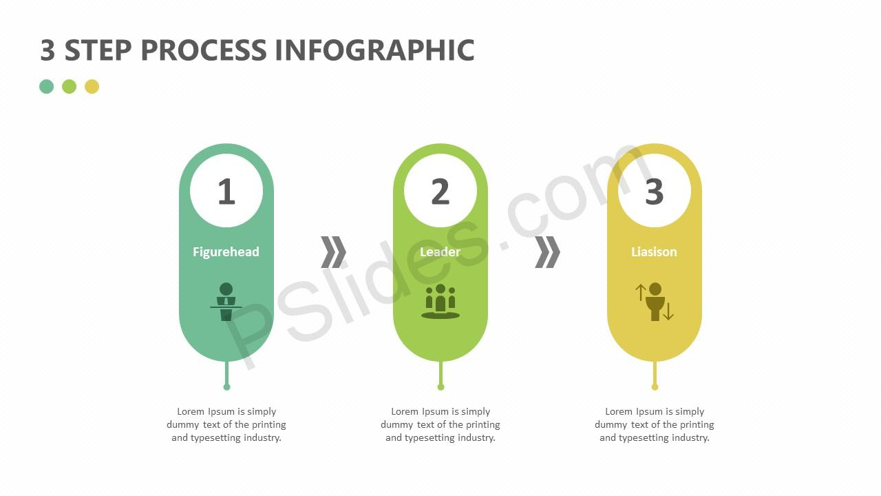 process infographic