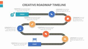 Creative Roadmap PowerPoint Timeline