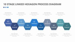 10 Stage Linked Hexagon Process Diagram Slide 1