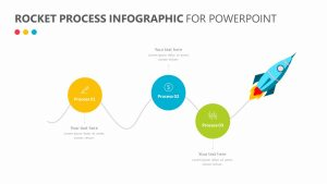 Rocket Process Infographic for PowerPoint