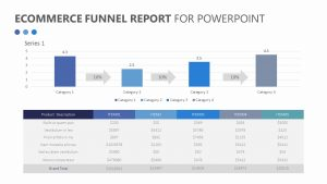 Ecommerce Funnel Report for PowerPoint