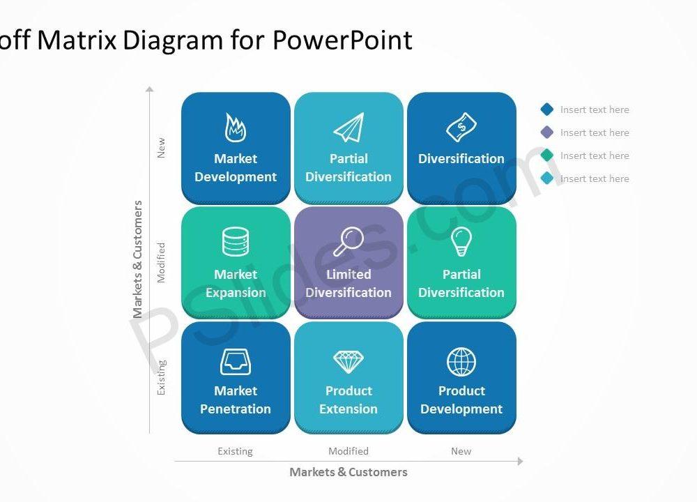 Ansoff Matrix Diagram For Powerpoint Pslides