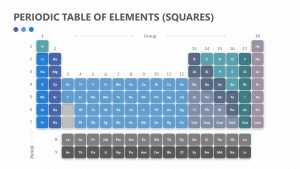 Periodic Table of Elements (Squares)