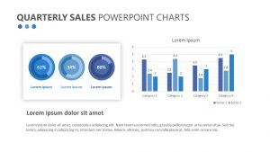 Quarterly Sales PowerPoint Charts