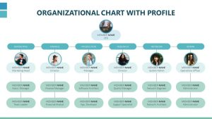 Free Organizational Chart with Profile