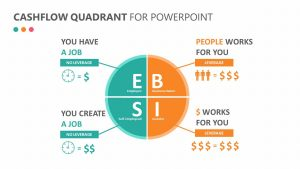 Cashflow Quadrant for PowerPoint