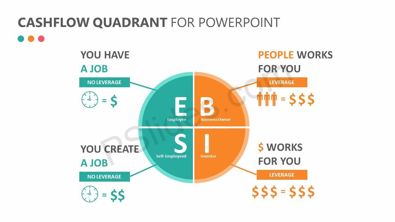 Cashflow quadrant for powerpoint pslides cashflow quadrant for powerpoint slide1 slide2 toneelgroepblik Images
