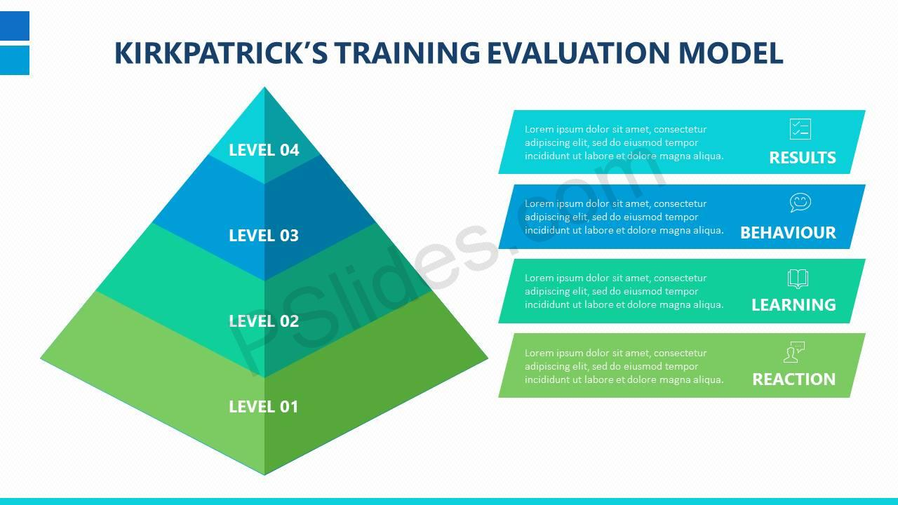 kirkpatricks four level training evaluation model 26012015  when it comes to evaluating your elearning efforts, there's no substitute for using a classic, tried-and-true framework such as kirkpatrick's four-level model.