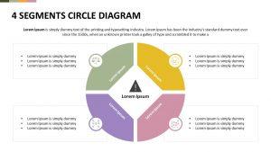 4 Segments Circle Diagram