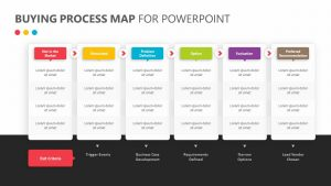 Buying Process Map for PowerPoint