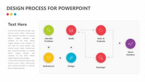Design Process for PowerPoint
