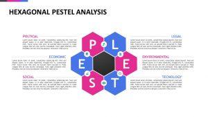 Hexagonal PESTEL Analysis