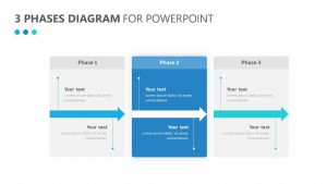 3 Phases Diagram for PowerPoint