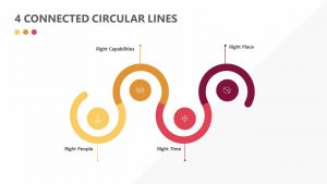 Free 4 Connected Circular Lines