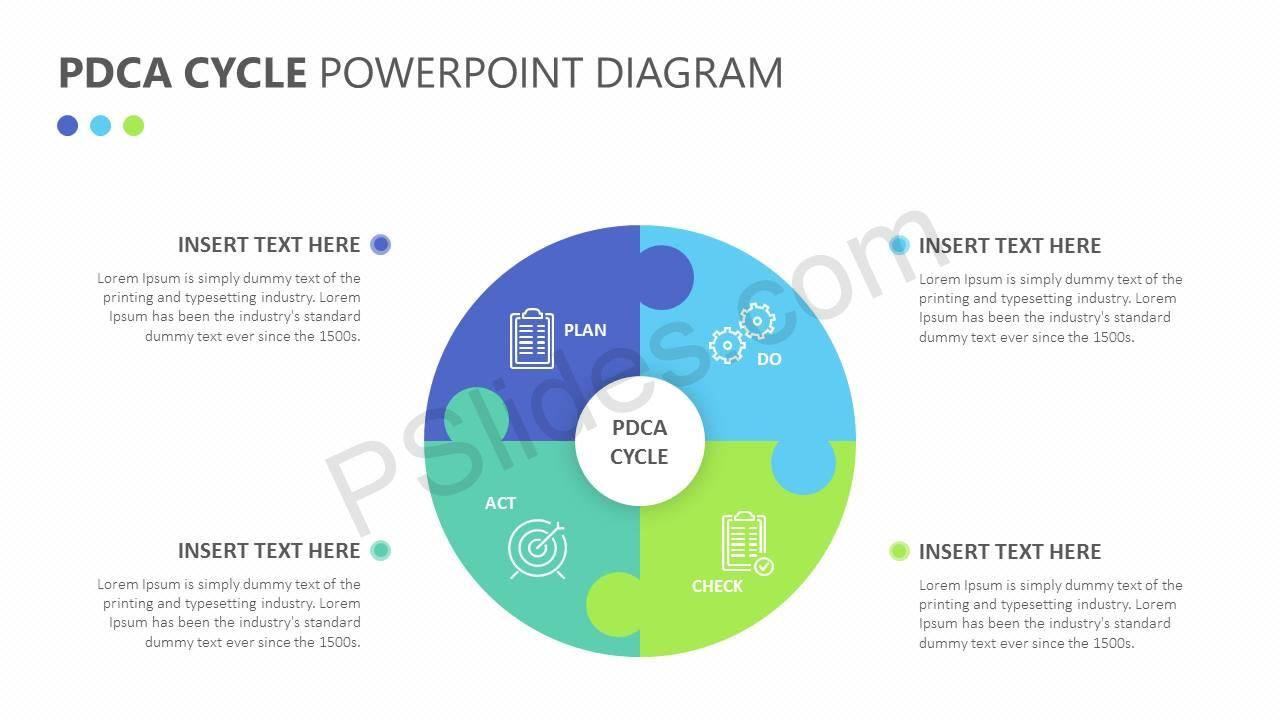 pdca cycle powerpoint diagram pslides