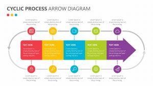 Cyclic Process Arrow Diagram